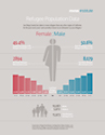 Thumbnail photo of the MIND Refugee Population Infographic