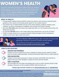 Women's Health: PDF Cover